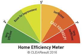 2021 Air Conditioner + Energy Rebates & Incentives in Northwest Arkansas